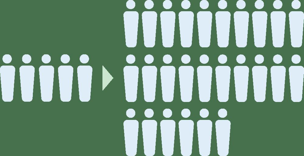 社員数の推移イメージ